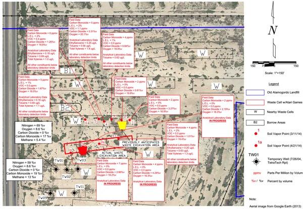 Waste Excavation Plan Amendment Ltr Apr14 copy